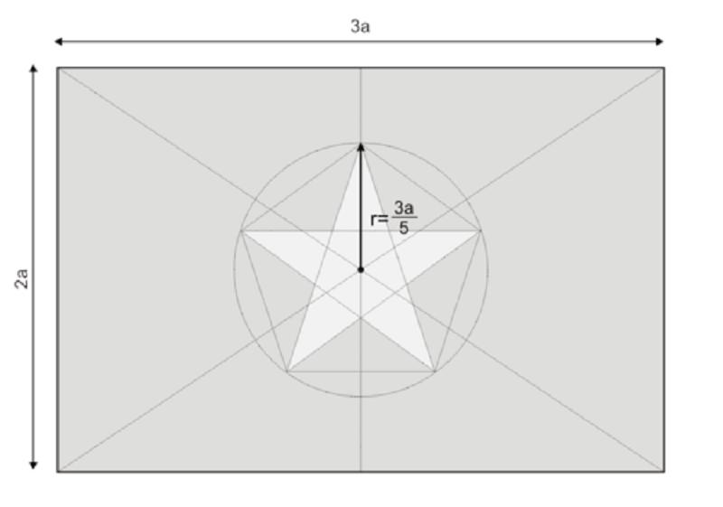 Kích thước chuẩn của cờ tổ quốc